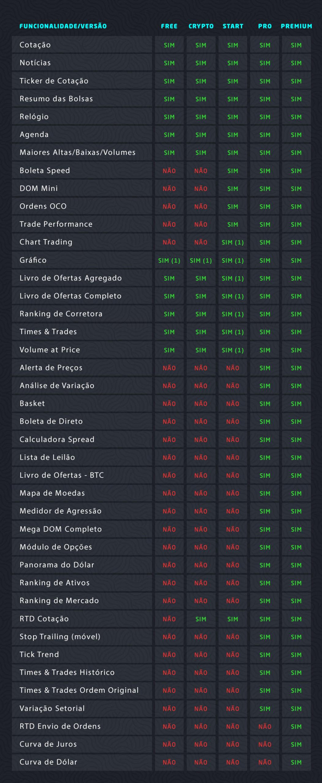 Fast_Trade_Funcionalidades_Tabela_Valor